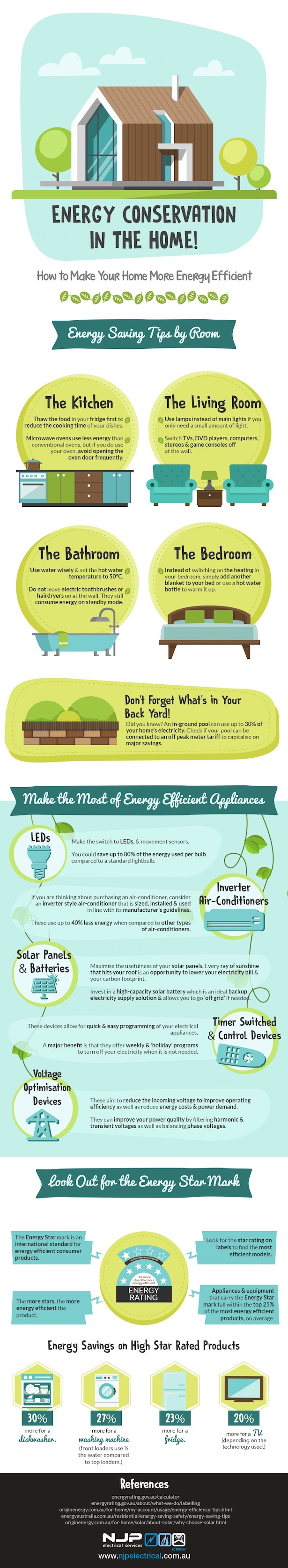 Energy Conservation in the Home Infographic