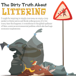 dirty-truth-littering-featured